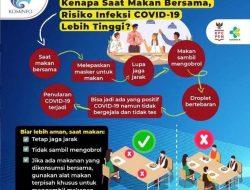 Risiko Infeksi Covid-19 Lebih Tinggi Saat Makan Bersama?